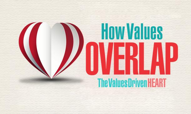 'JB Thursblog-How Values Overlap-sample 02' from the web at 'http://joeybonifacio.com/wp-content/uploads/2015/06/JB-Thursblog-How-Values-Overlap-sample-02-610x366.jpg'
