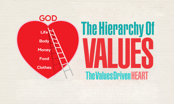 'JB Thursblog-The Hierarchy of Values 1280x768' from the web at 'http://joeybonifacio.com/wp-content/uploads/2015/06/JB-Thursblog-The-Hierarchy-of-Values-1280x768-610x366.jpg'